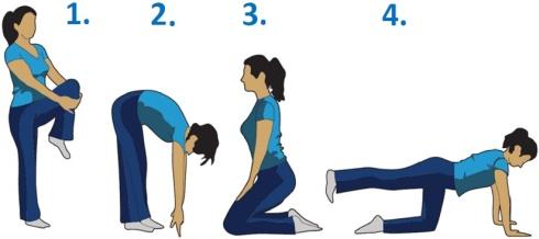 Kegelovy cviky pro ženy
