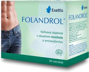 Folandrol recenze